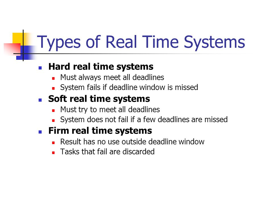 Types of Real Time Systems