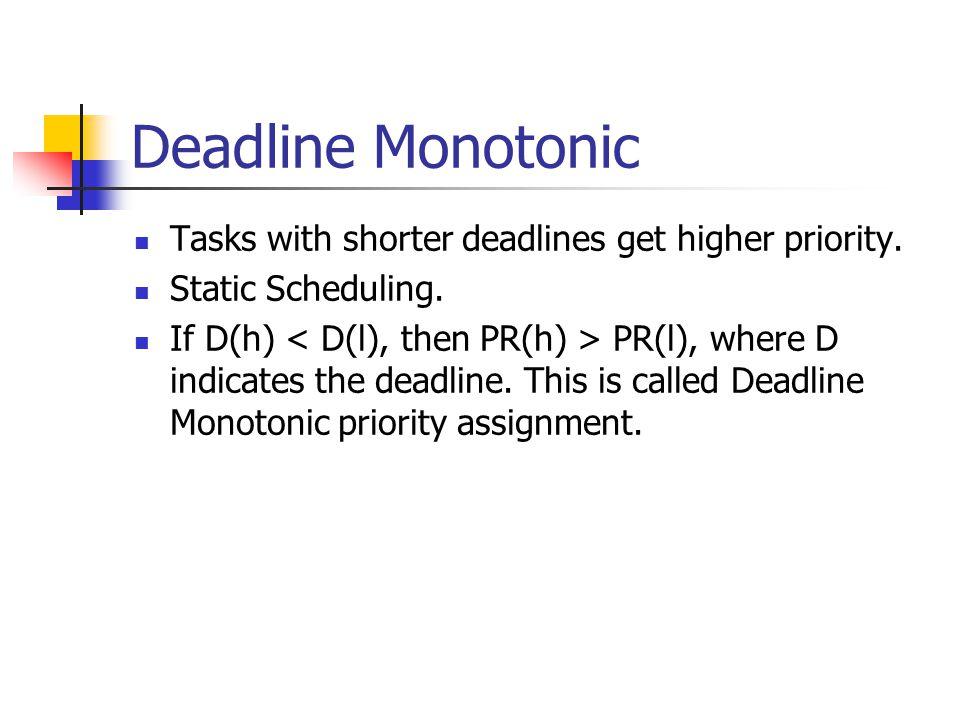 Deadline Monotonic Tasks with shorter deadlines get higher priority.
