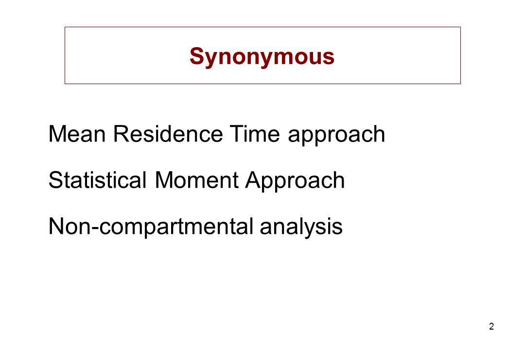 Synonymous Mean Residence Time approach Statistical Moment Approach Non-compartmental analysis