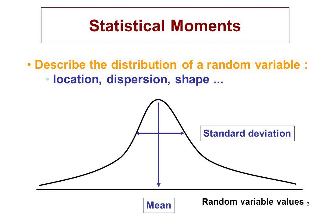 Statistical Moments Describe the distribution of a random variable :