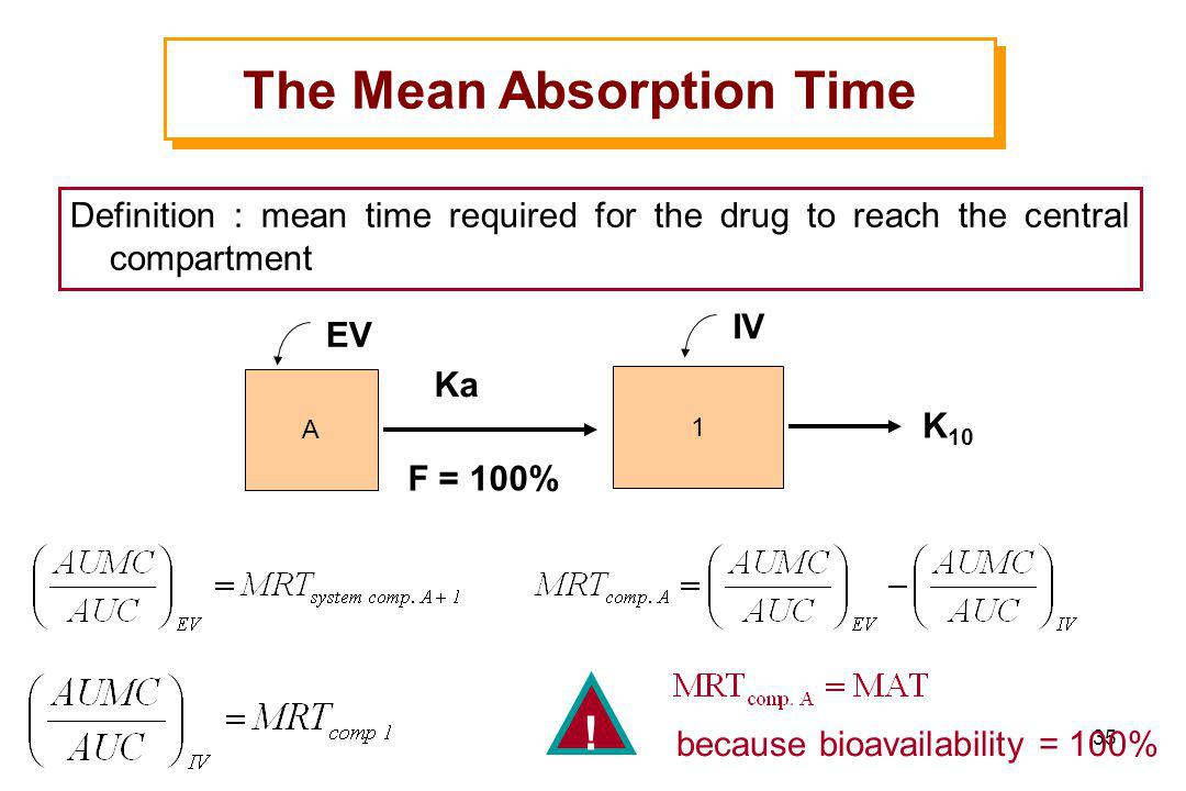 The Mean Absorption Time