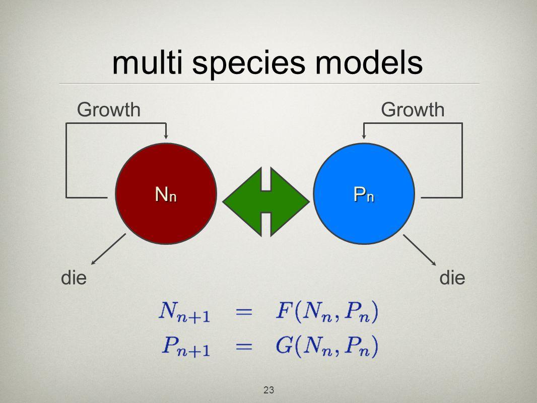 multi species models Growth Growth Nn Pn die die