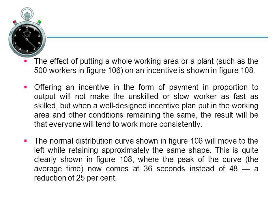 The effect of putting a whole working area or a plant (such as the 500 workers in figure 106) on an incentive is shown in figure 108.