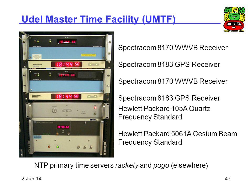 Udel Master Time Facility (UMTF)