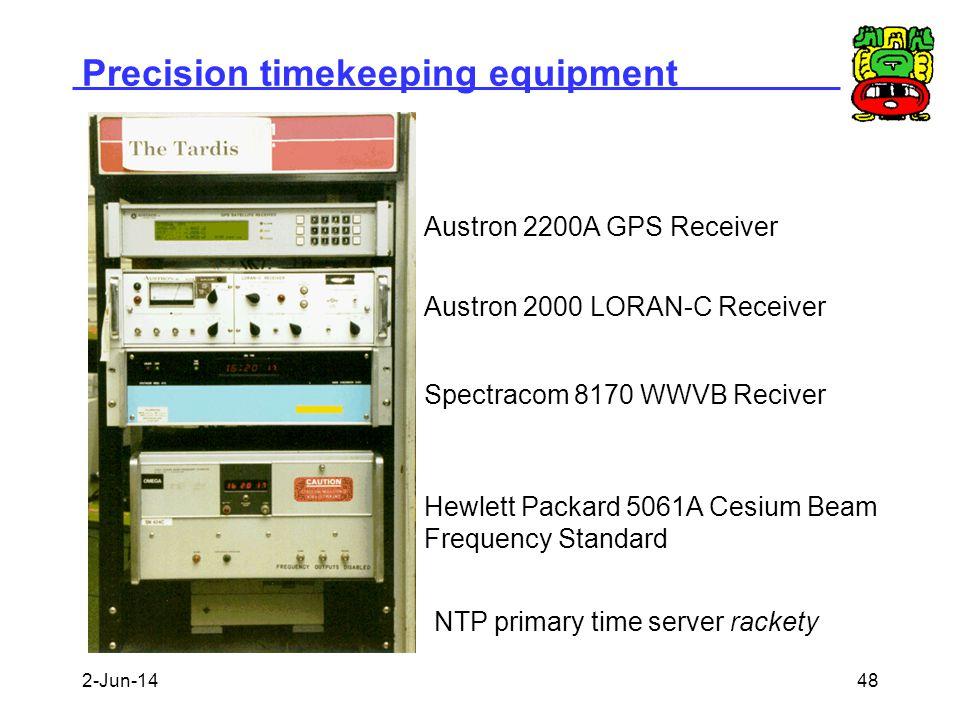 Precision timekeeping equipment