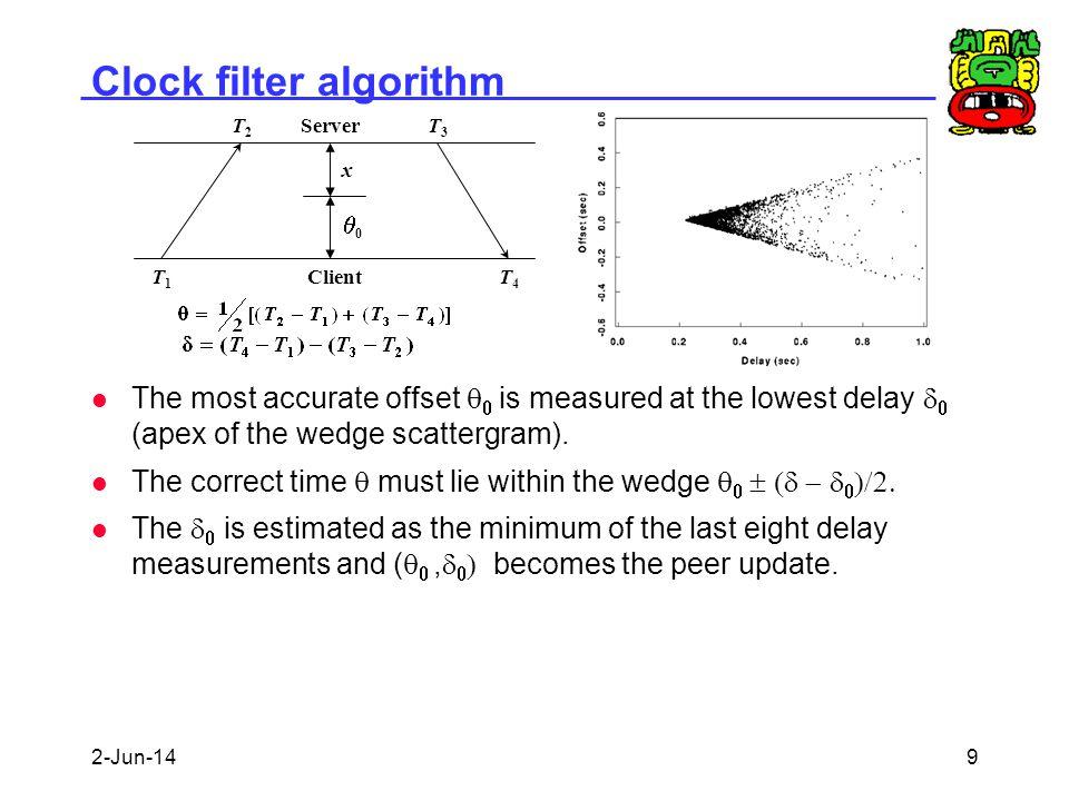 Clock filter algorithm