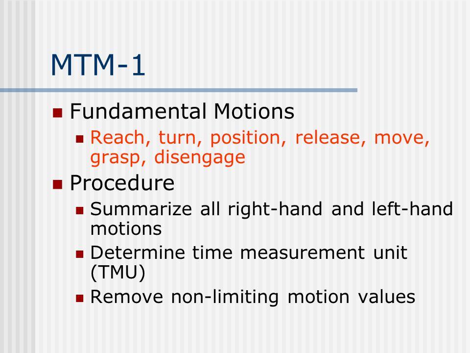 MTM-1 Fundamental Motions Procedure