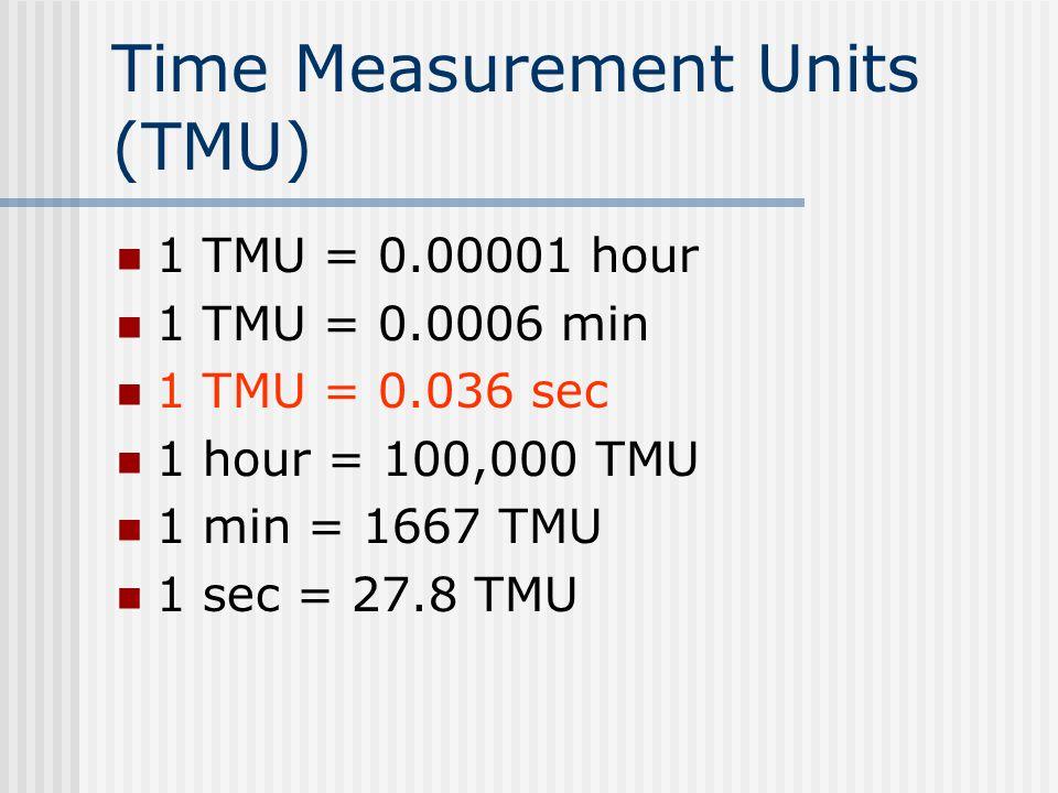 Time Measurement Units (TMU)