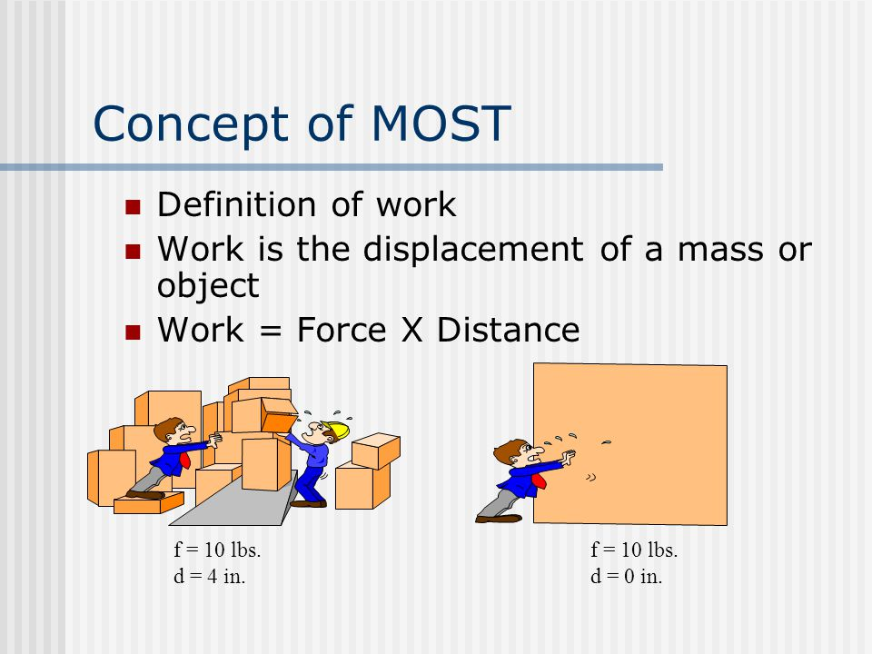 Concept of MOST Definition of work