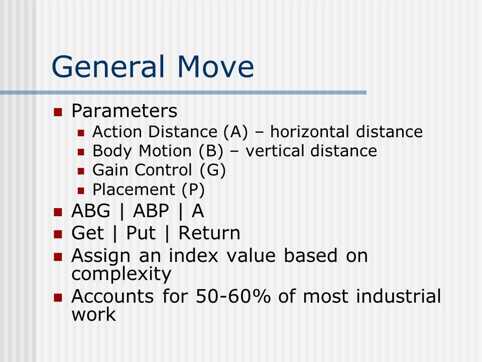 General Move Parameters ABG | ABP | A Get | Put | Return