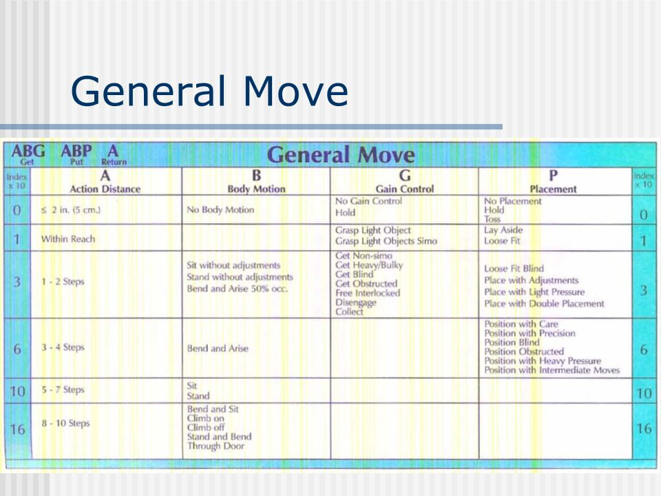 General Move