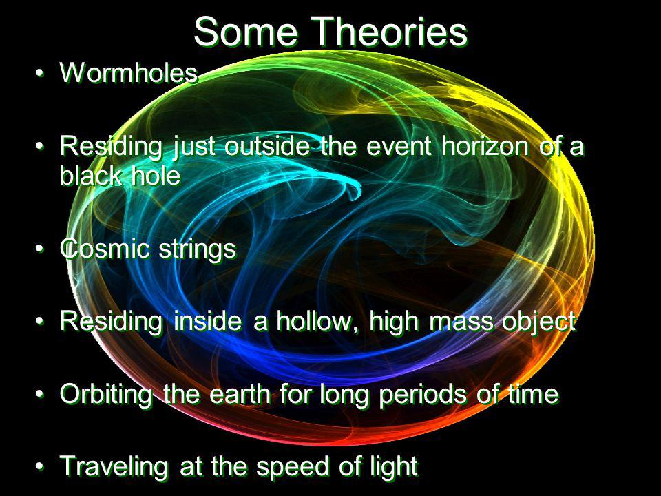 Some Theories Wormholes