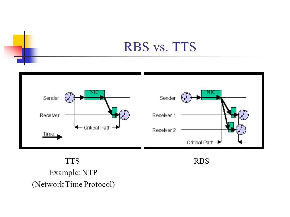 RBS vs. TTS TTS RBS Example: NTP (Network Time Protocol)