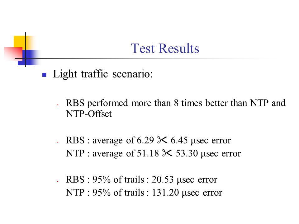 Test Results Light traffic scenario: