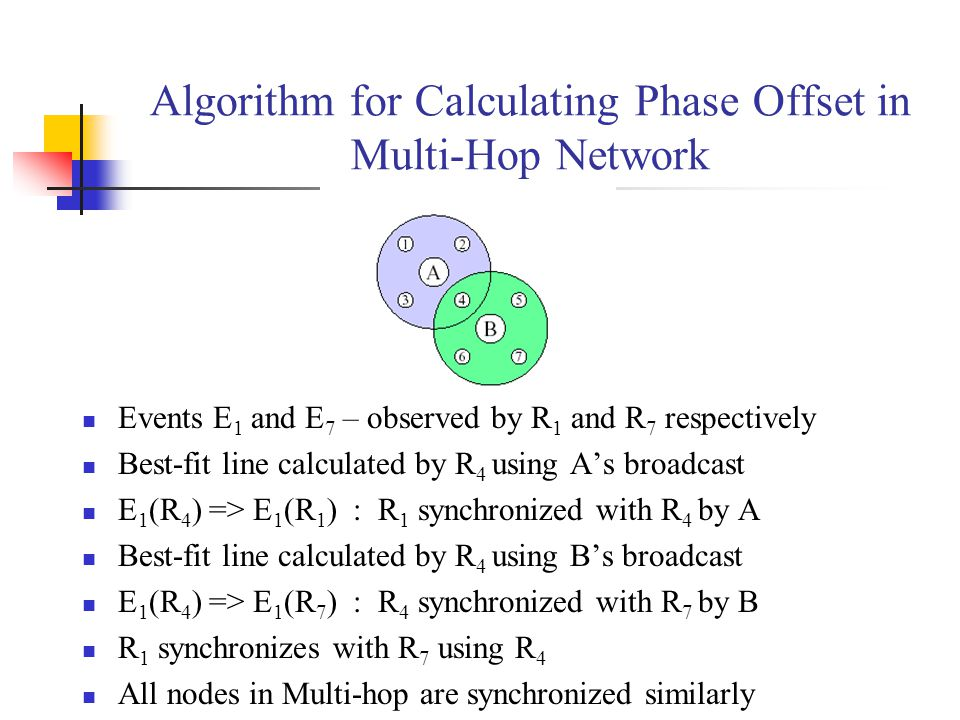 Algorithm for Calculating Phase Offset in Multi-Hop Network
