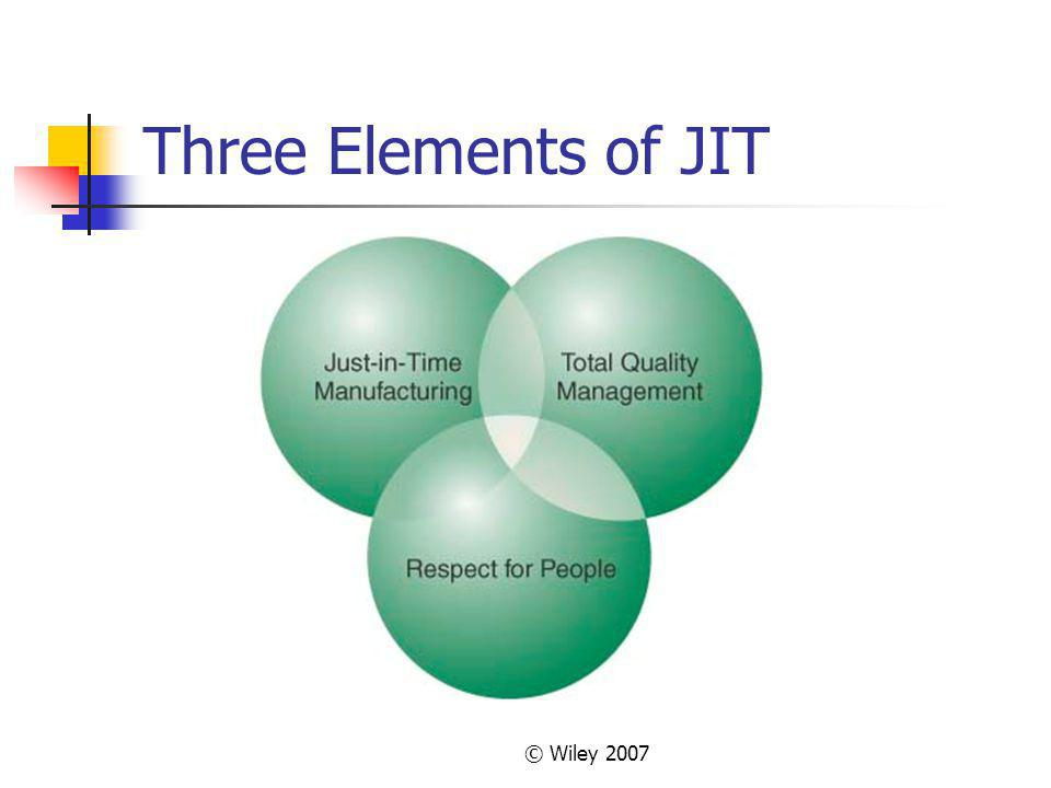 Three Elements of JIT © Wiley 2007