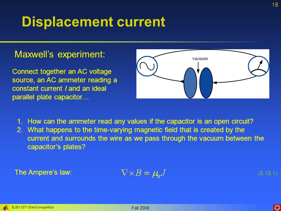 Displacement current Maxwell's experiment: