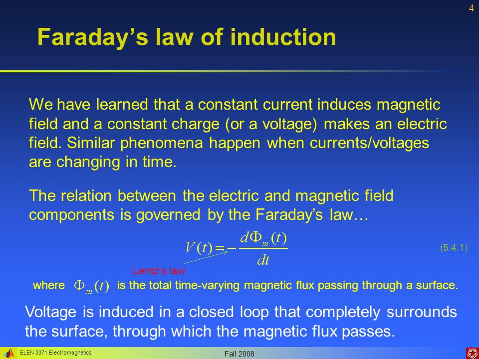Faraday's law of induction
