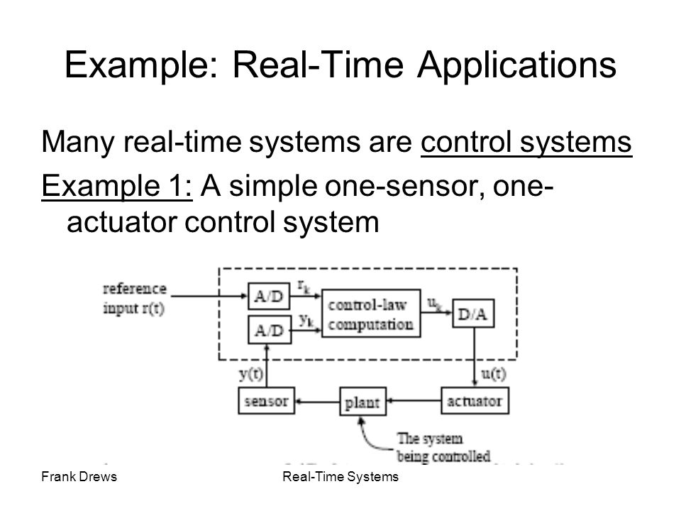 Example: Real-Time Applications