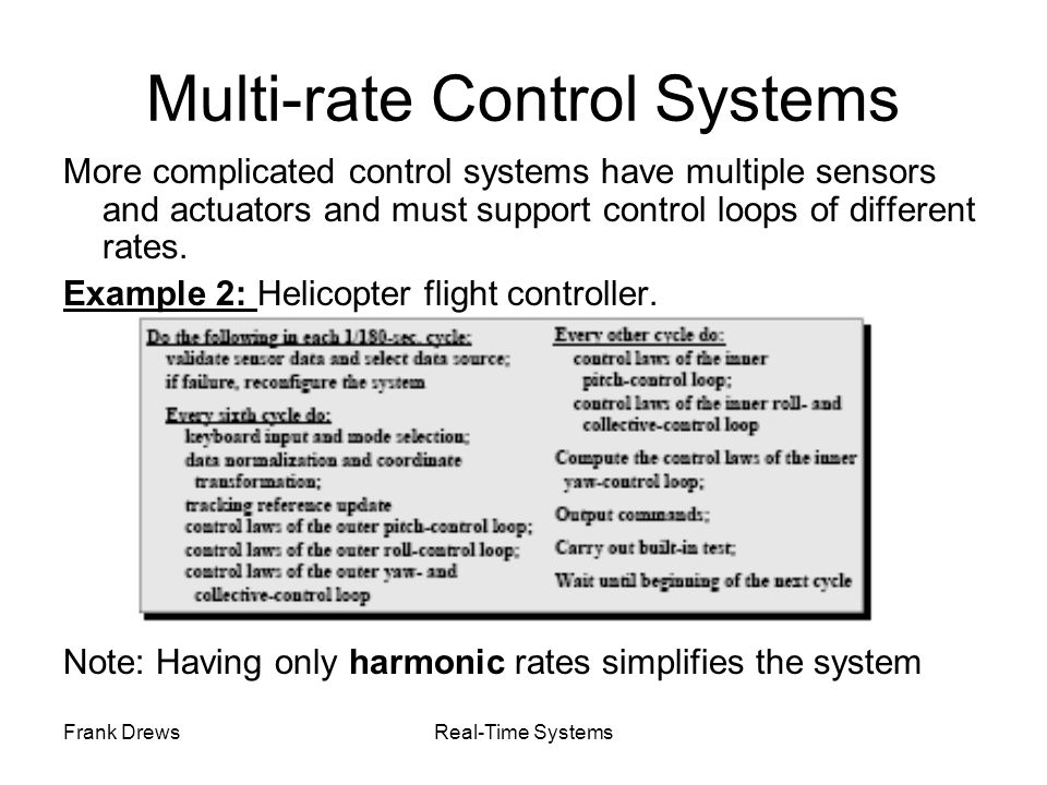 Multi-rate Control Systems