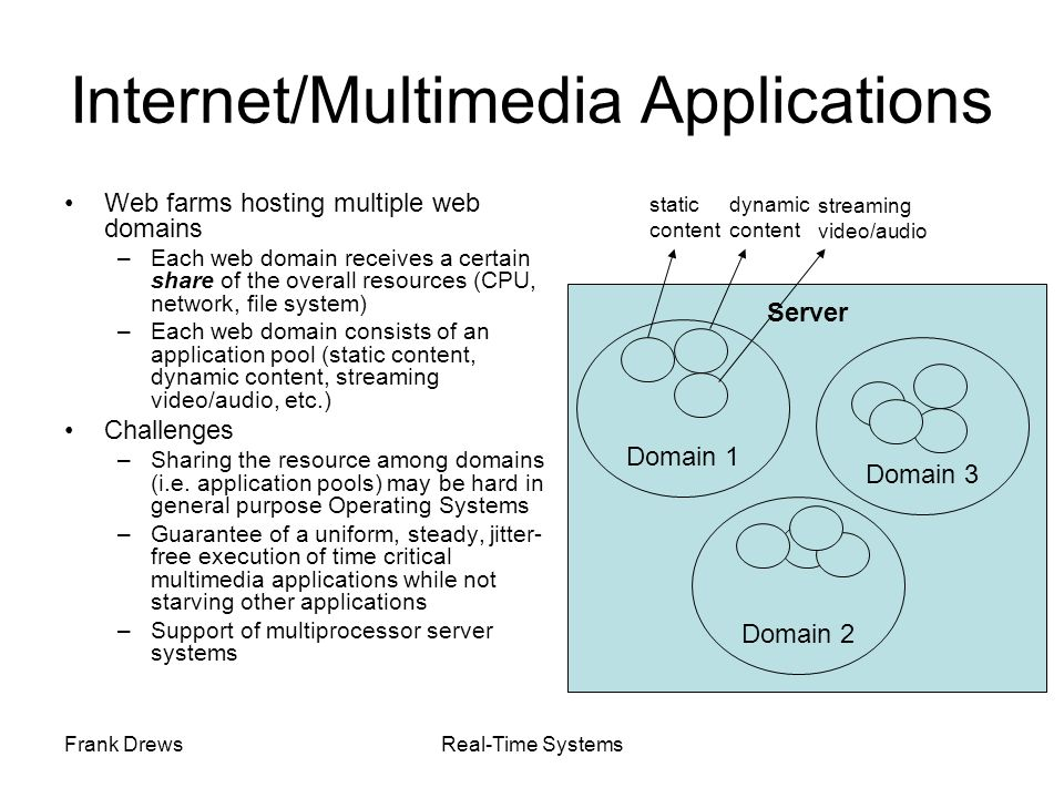 Internet/Multimedia Applications