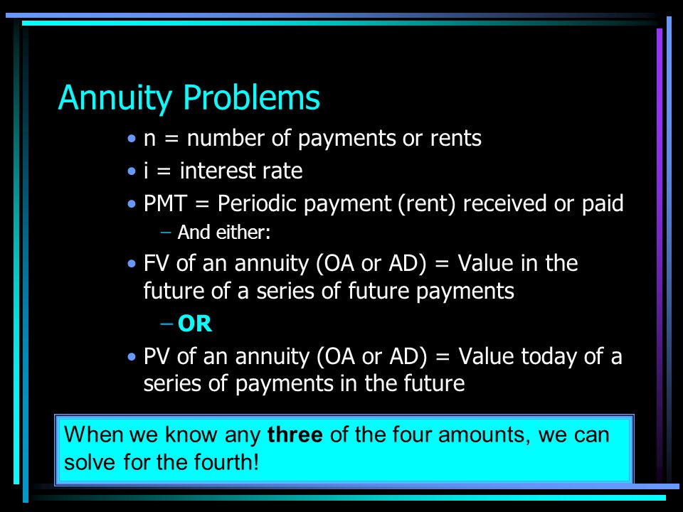 Annuity Problems n = number of payments or rents i = interest rate