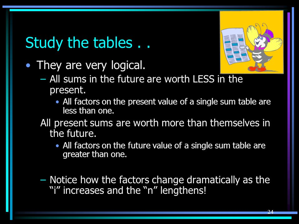 Study the tables . . They are very logical.
