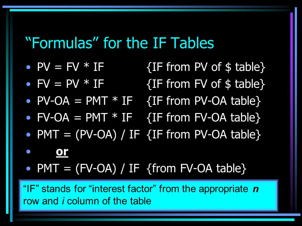 Formulas for the IF Tables