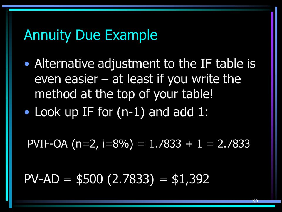 Annuity Due Example Alternative adjustment to the IF table is even easier – at least if you write the method at the top of your table!