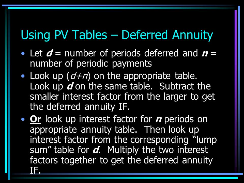 Using PV Tables – Deferred Annuity