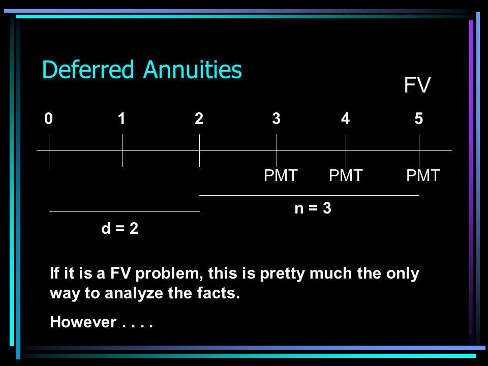 Deferred Annuities FV PMT 5 4 3 2 1 d = 2 n = 3