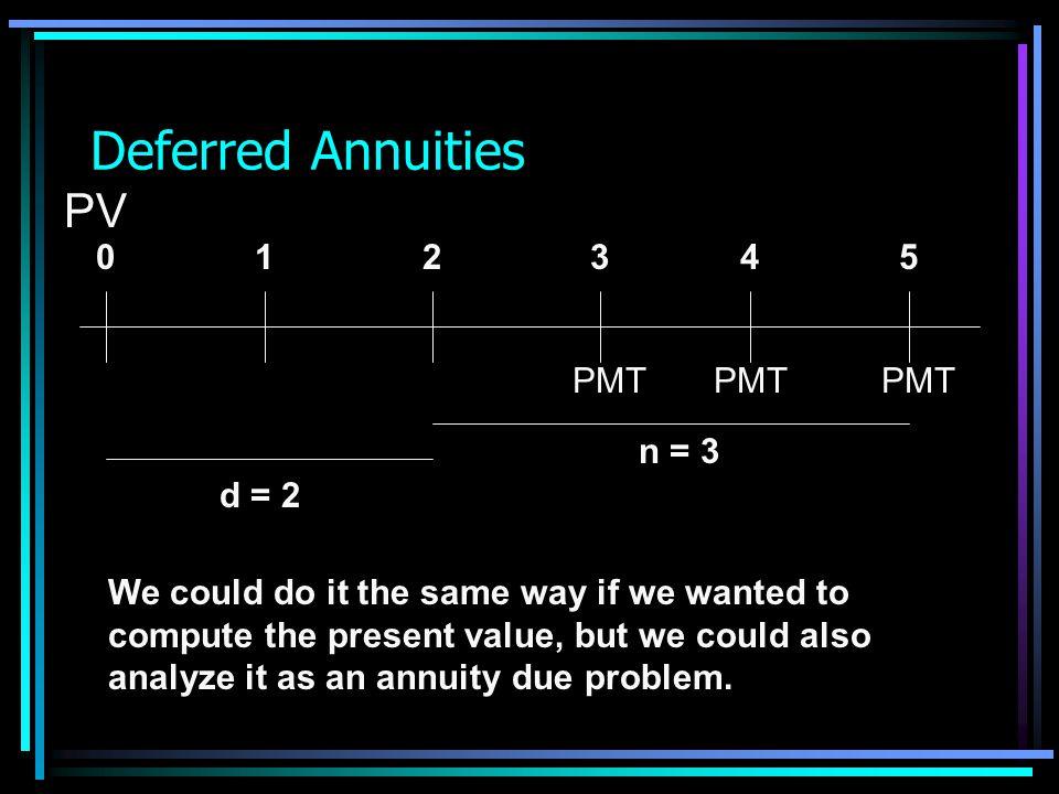 Deferred Annuities PV PMT 5 4 3 2 1 d = 2 n = 3