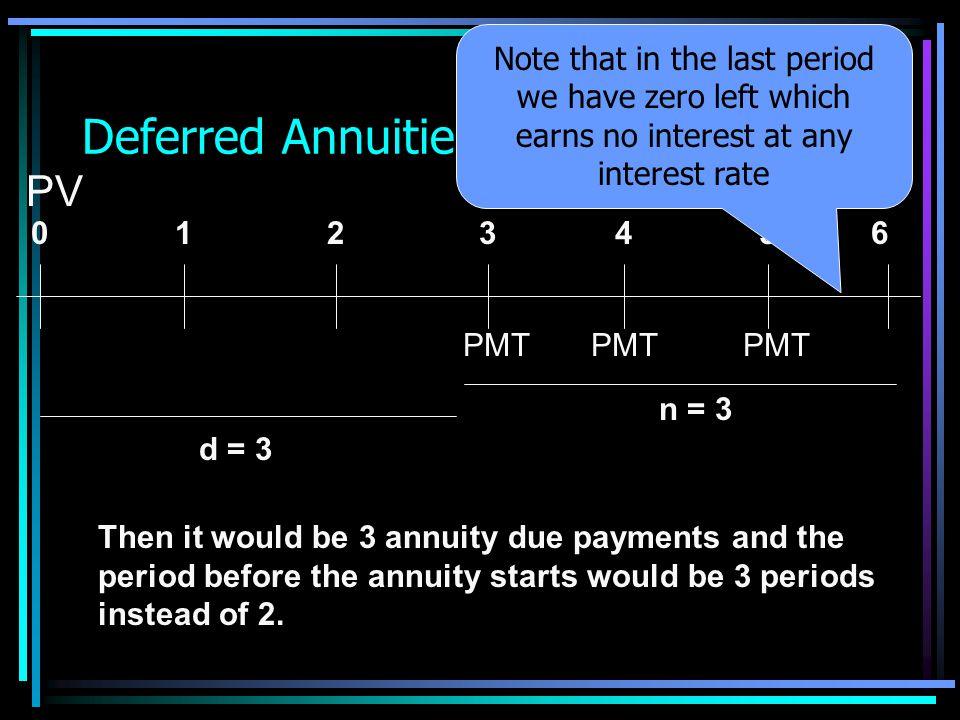 Note that in the last period we have zero left which earns no interest at any interest rate