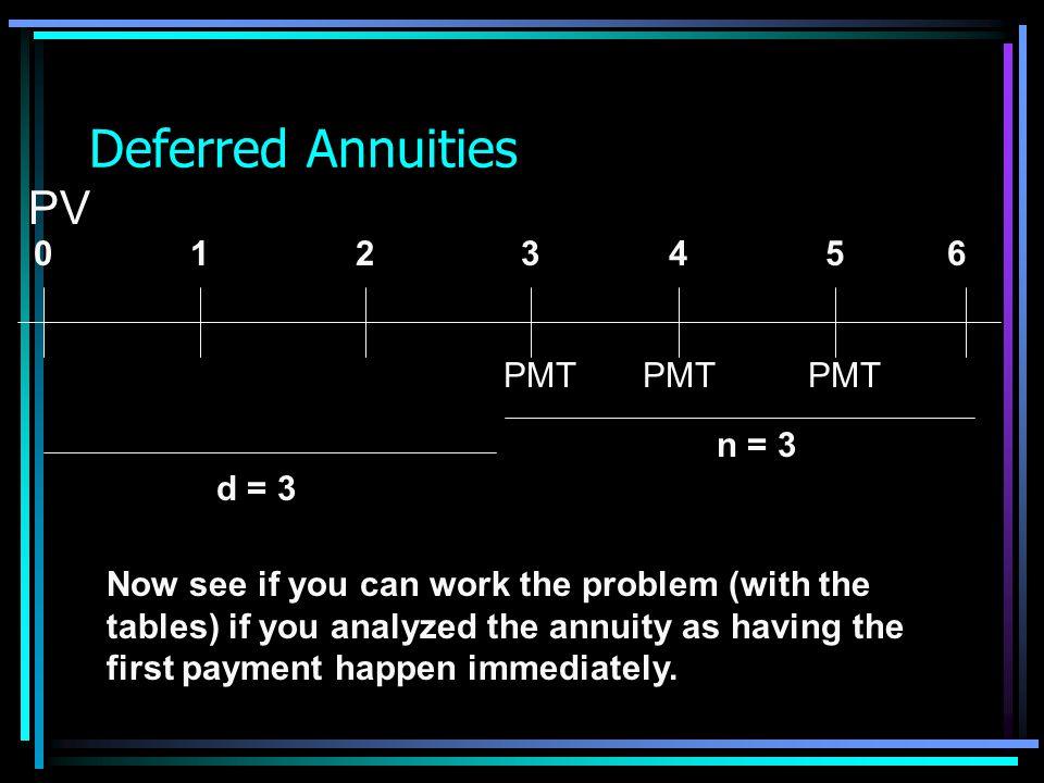 Deferred Annuities PV PMT 5 4 3 2 1 d = 3 n = 3 6