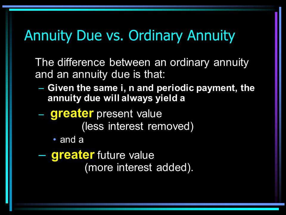 Annuity Due vs. Ordinary Annuity