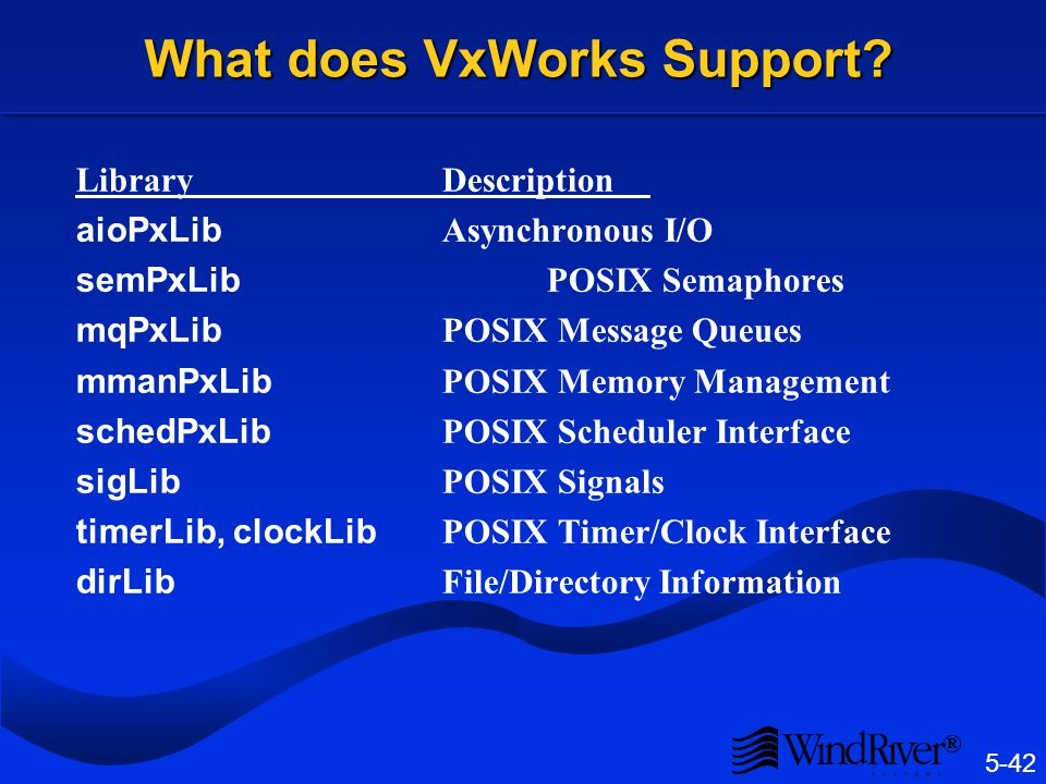 What is POSIX Originally, an IEEE committee convened to create a standard interface to UNIX for: