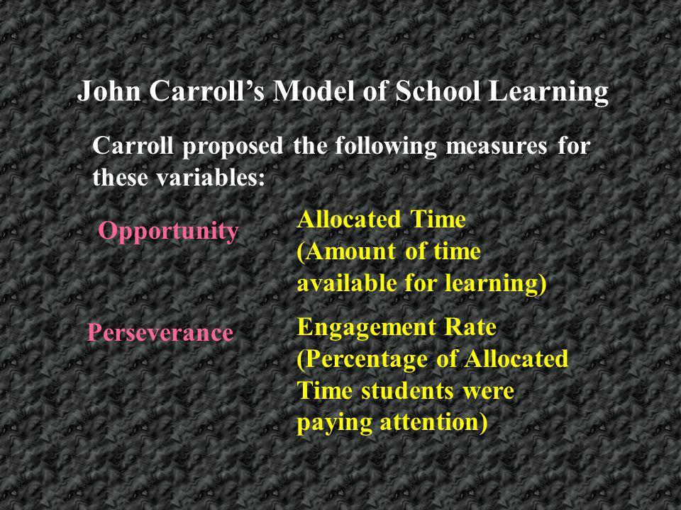 John Carroll's Model of School Learning