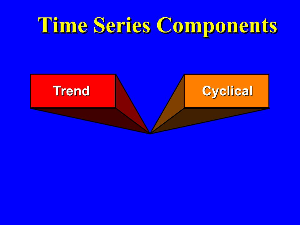 Time Series Components