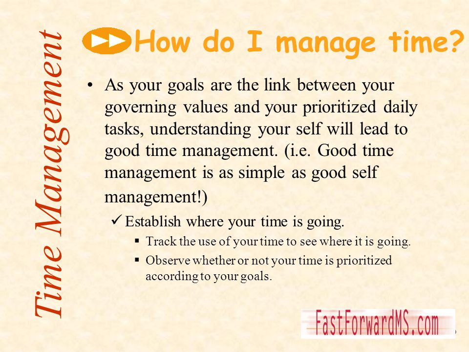Time Management How do I manage time