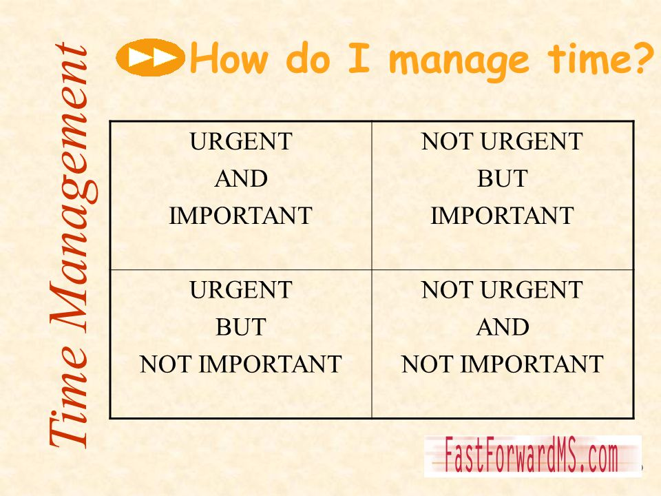 Time Management How do I manage time URGENT AND IMPORTANT NOT URGENT