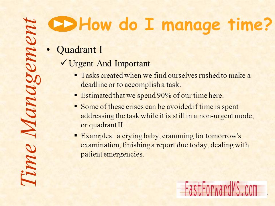 Time Management How do I manage time Quadrant I Urgent And Important