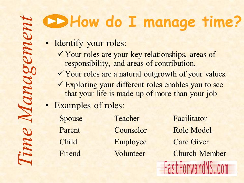 Time Management How do I manage time Identify your roles: