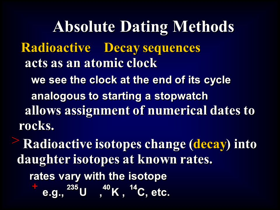 Absolute Dating Methods