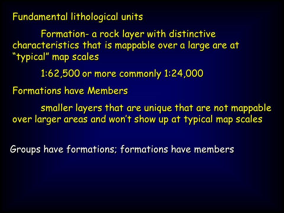 Fundamental lithological units
