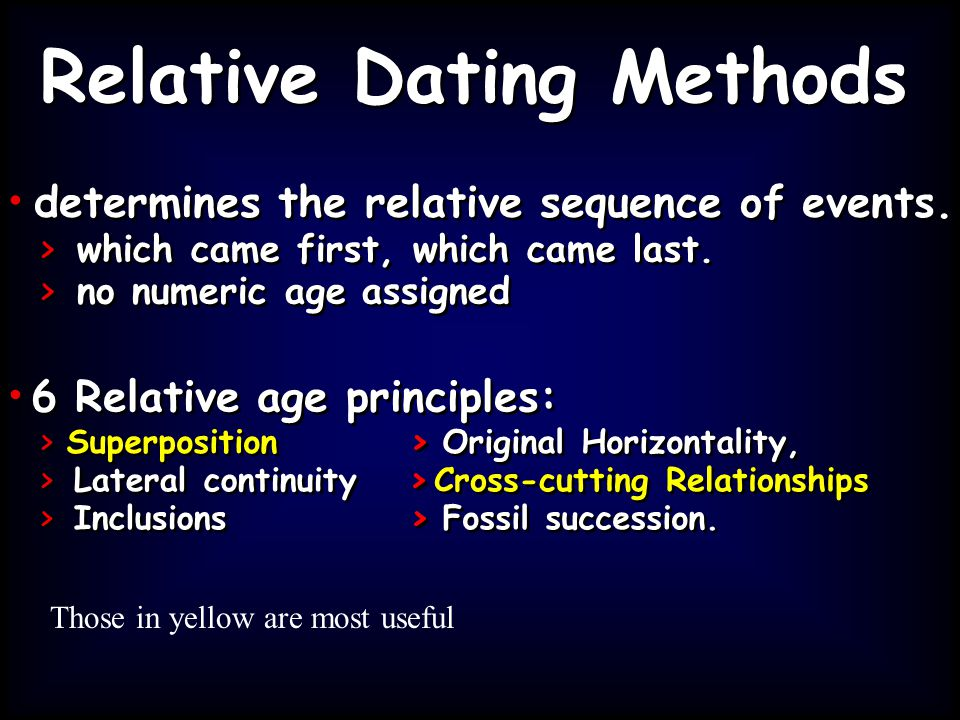 what are the methods of relative dating Dating refers to the archaeological tool to date artefacts and sites, and to properly construct historyall methods can be classified into two basic categories.