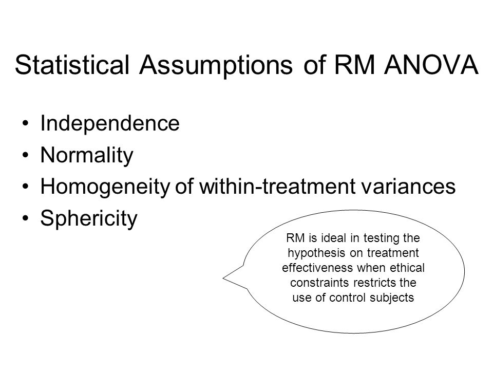 Statistical Assumptions of RM ANOVA