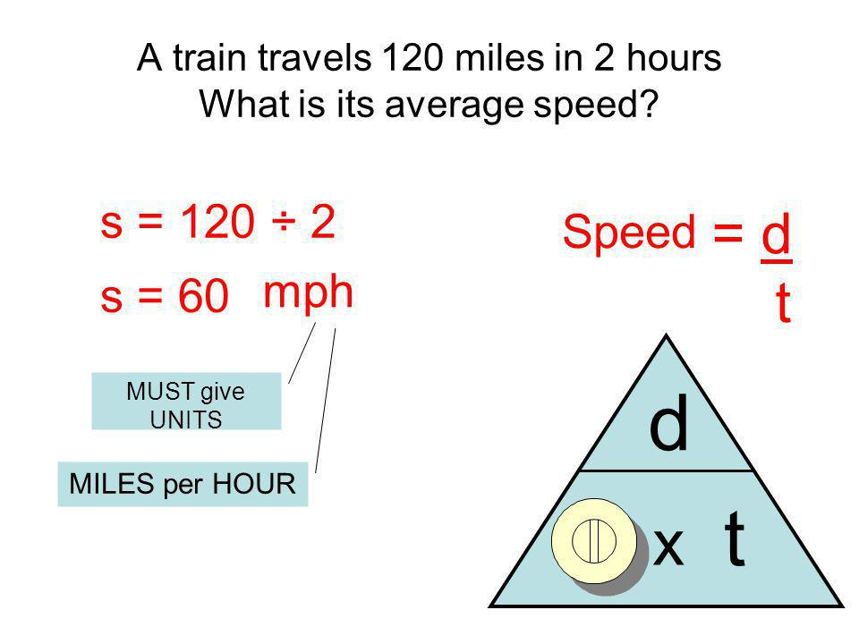 A train travels 120 miles in 2 hours What is its average speed