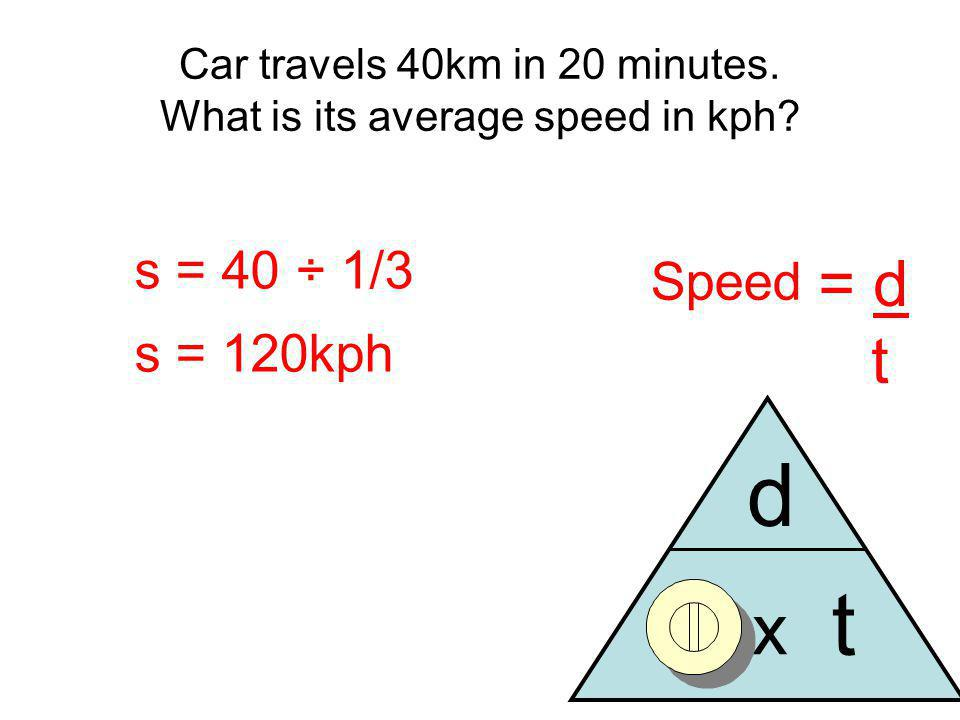 Car travels 40km in 20 minutes. What is its average speed in kph