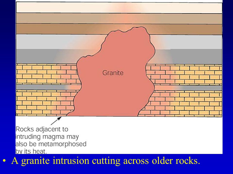 A granite intrusion cutting across older rocks.