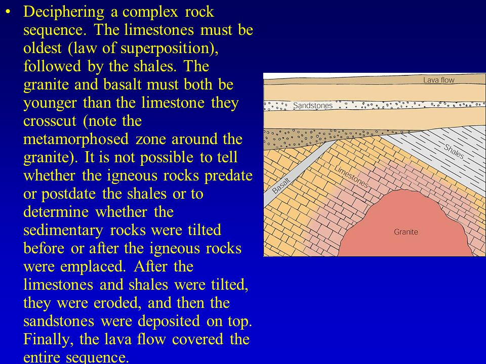 Deciphering a complex rock sequence